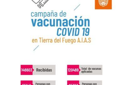 Coronavirus en Tierra del Fuego